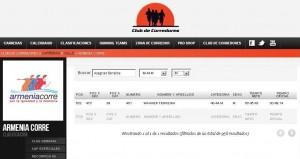 ArmeniaCorre_Classificacao_