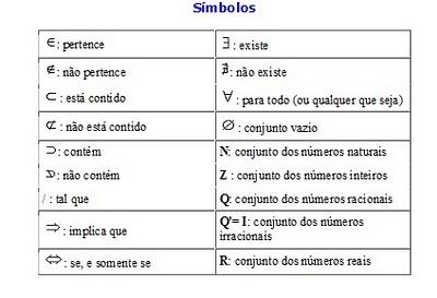tabela simbolos